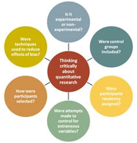 Thesis research methodology interview
